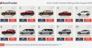Auto Trader fastest selling cars rankings defy Government's 'rule of six'